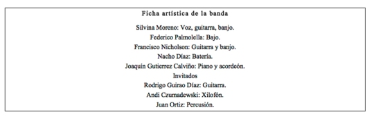 Silvina Moreno ficha